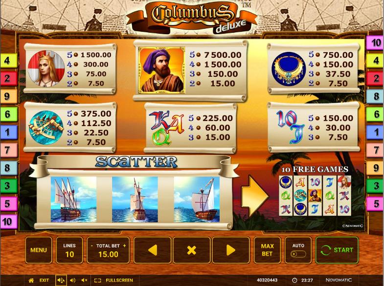 Игровой автомат Columbus Deluxe - ежедневные акции и бонусы в игровой клуб Эльдорадо