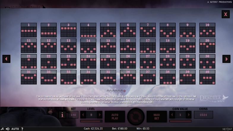 Игровой автомат Dracula - получай выигрыши и удовольствие в онлайн казино Джойказино