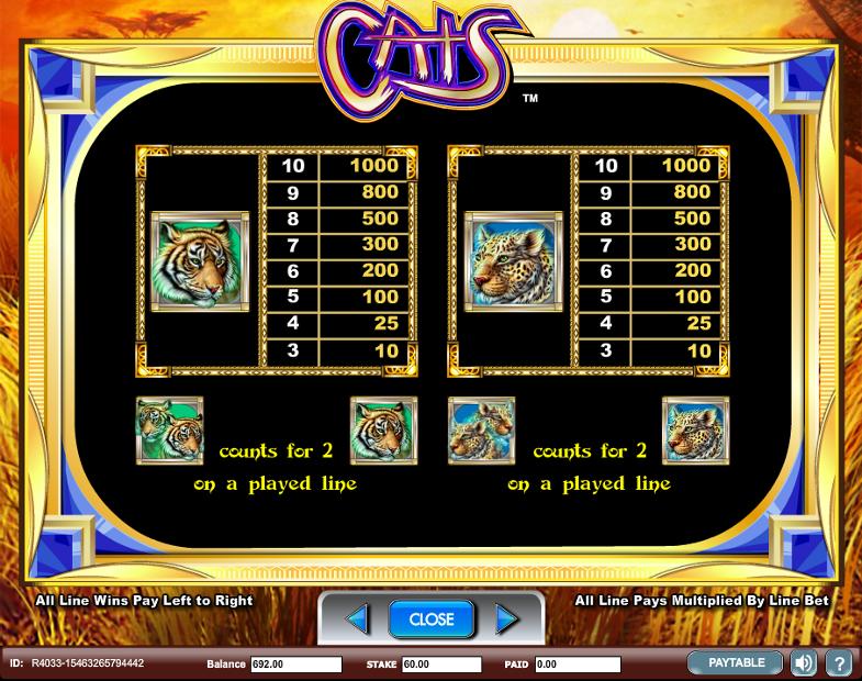 Игровой слот Cats - играй и побеждай в игровые автоматы Вулкан Старс