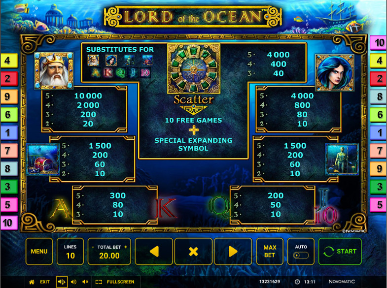 Игровой слот Lord Of The Ocean - сокровища Посейдона в игровые автоматы Вулкан Платинум