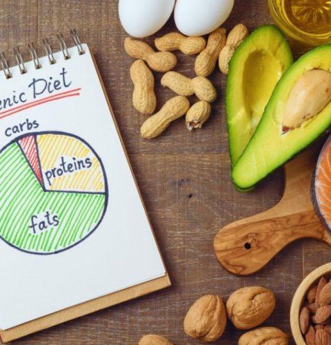Лучшие диеты для похудения и их принципы