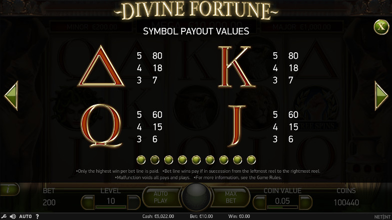 Игровой автомат Divine Fortune - побеждай реальные деньги в клуб Вулкан онлайн