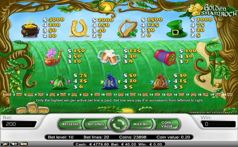 Игровой автомат Golden Shamrock - выиграй золото лепрекона в онлайн казино Вулкан