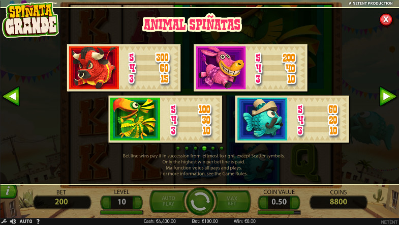 Игровой автомат Spinata Grande - играть онлайн в слоты НетЕнт на сайте Фараон казино