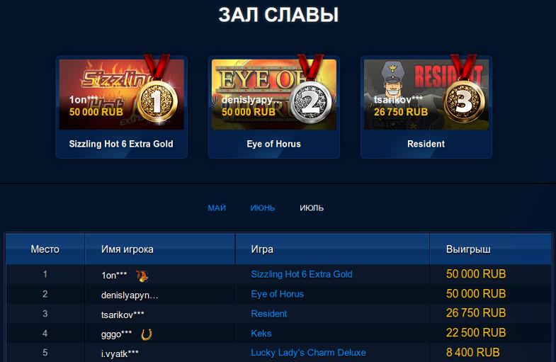 Вулкан 24 казино онлайн - каковы шансы на крупные выигрыши?