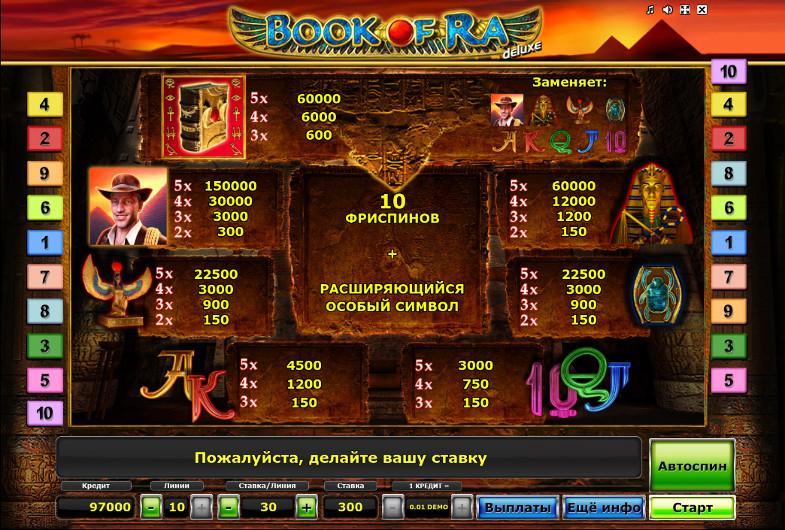 Онлайн слот Book of Ra Deluxe - Novomatic игровые автоматы играть демо без регистрации