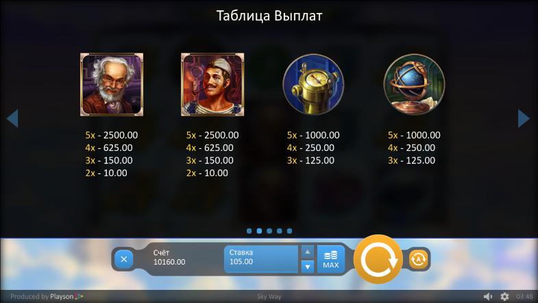 Игровой слот Sky Way - играть в автоматы Вулкан казино на деньги